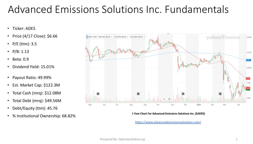 Advanced Emissions Solutions Inc. ADES Stock Fundamentals