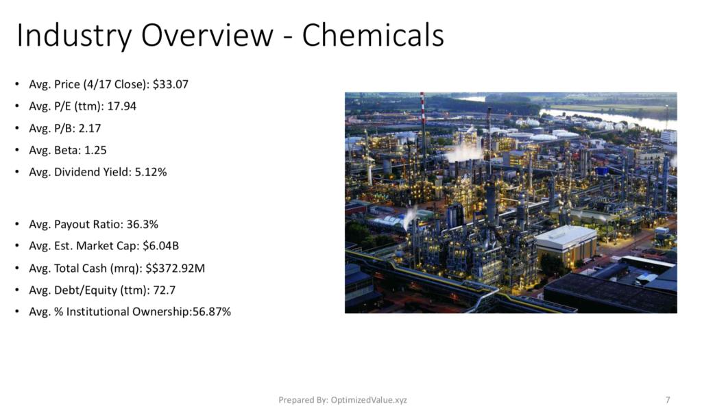 Chemicals Industry Average Stock Fundamental Metrics