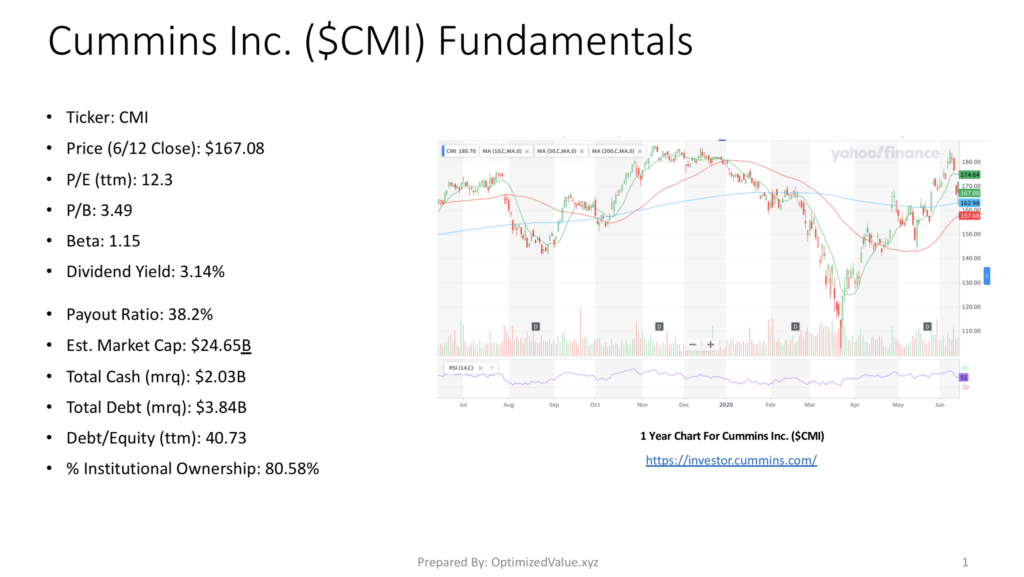 Cummins Inc. $CMI Stock Fundamentals