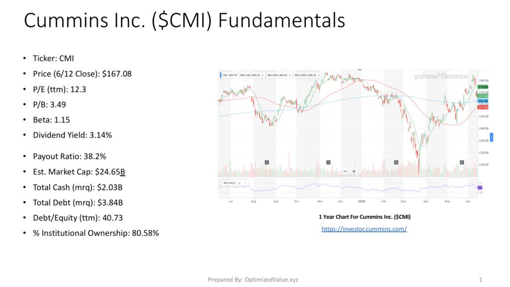 Cummins Inc. $CMI Stock Fundamentals