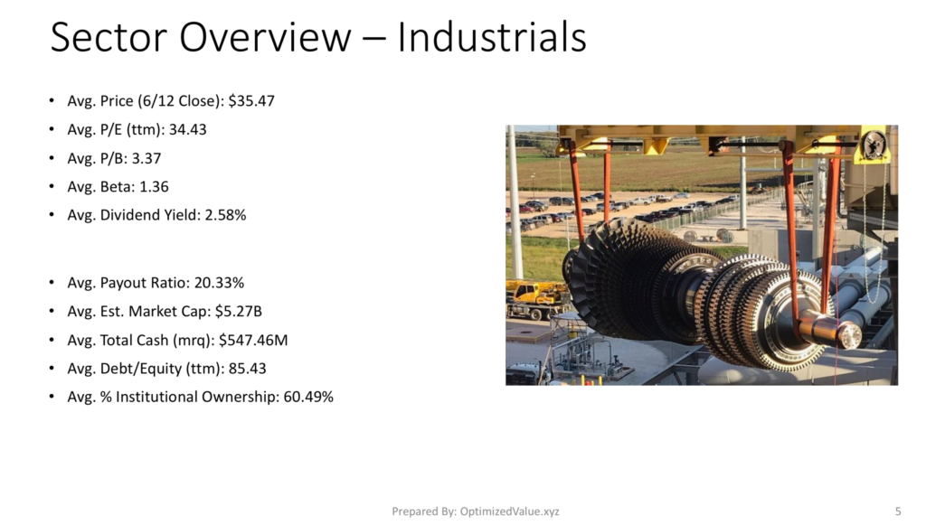 Industrials Sector Stock Fundamentals Overview