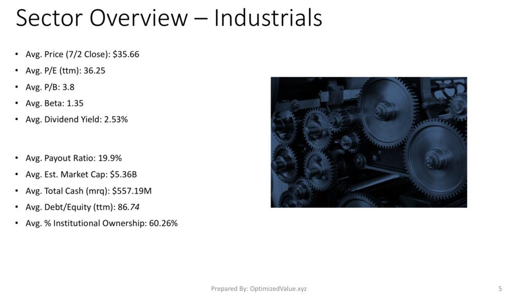 Industrials Sector Average Fundamentals