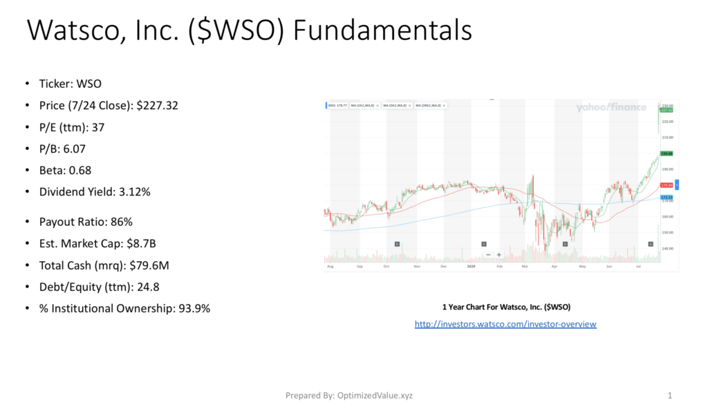 Watsco, Inc. $WSO Stock Fundamentals