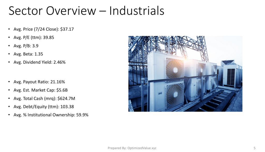 Industrials Sector Average Fundamentals Overview
