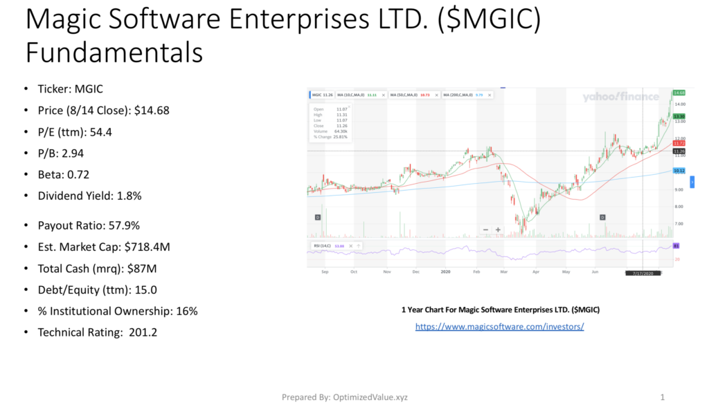 Magic Software Enterprises Ltd. $MGIC Stock Fundamentals